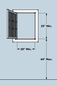 Replacement Window Sizes In 2020 Basement Bedrooms Window Sizes Egress Window