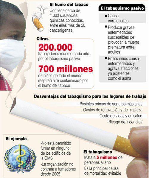 Enfermedades del tabaquismo para ninos