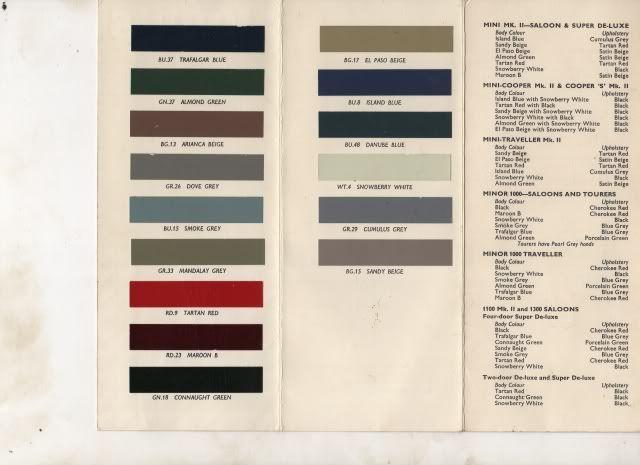 Morris Traveller Paint Colors