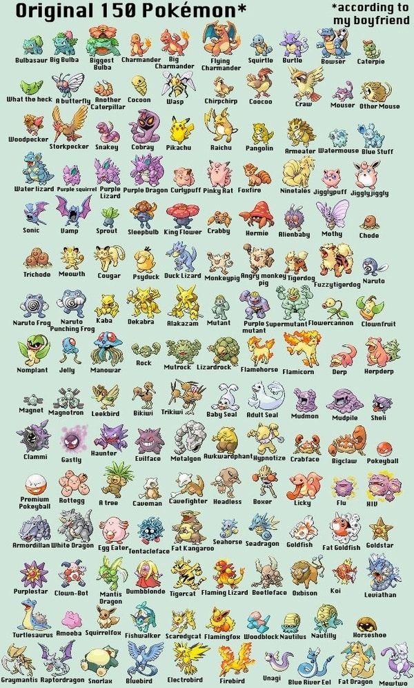 Pokemon Liste Deutsch