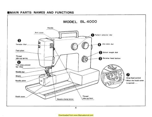 Baby Lock Pro Line BL4000 Sewing Machine Instruction