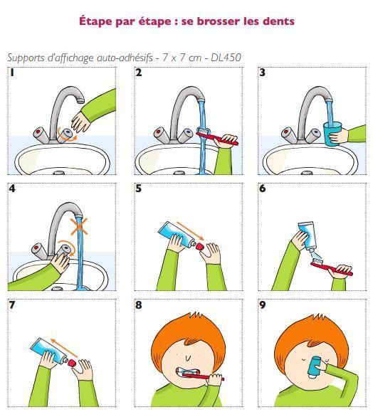 Fabuleux Etape par Etape : se brosser les dents #Routines #Planning  BM37