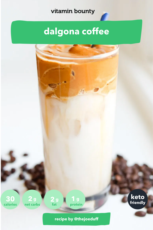 Keto Dalgona Coffee Recipe in 2020   Coffee recipes ...
