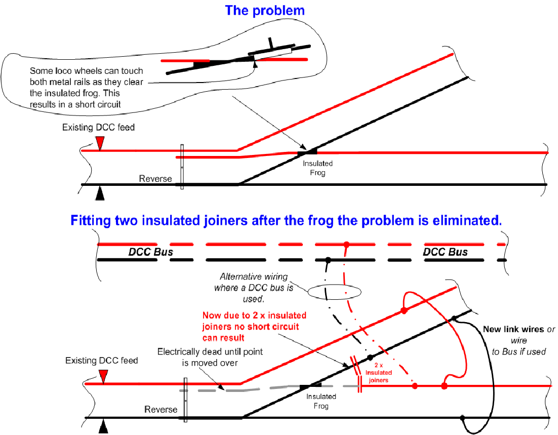 how to wire your layout includes live frogs n scale train layout n [ 1102 x 859 Pixel ]