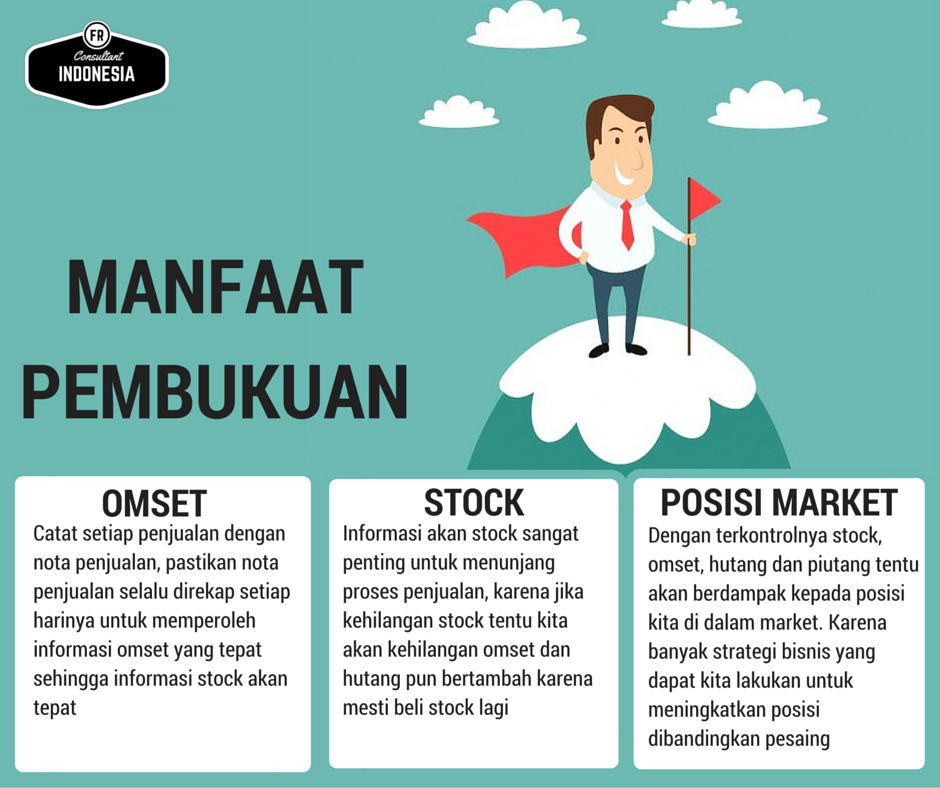 Manfaat Pembukuan – FR Consultant Indonesia