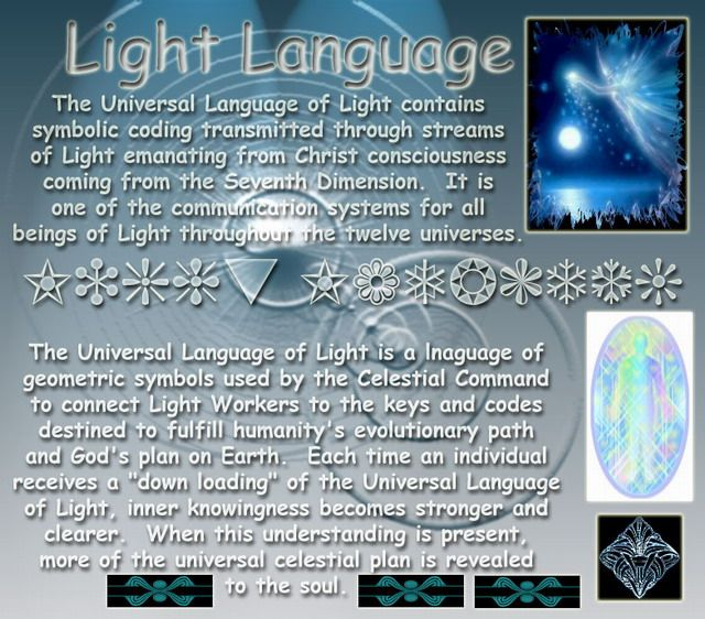 Welcome All To My Knowledge Sharing Blog Universal Language Of