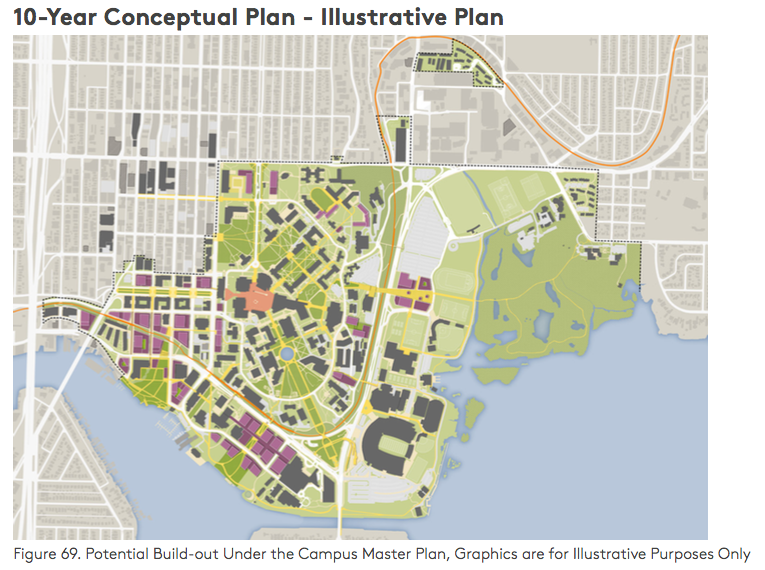 10year conceptual plan for campus development University of
