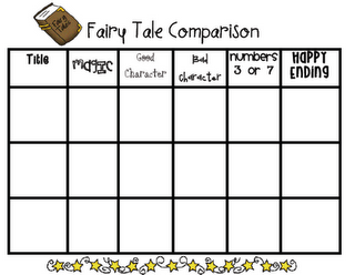 fairy tale comparison sarah 39 s first grade snippets cute unit with anchor chart reading. Black Bedroom Furniture Sets. Home Design Ideas