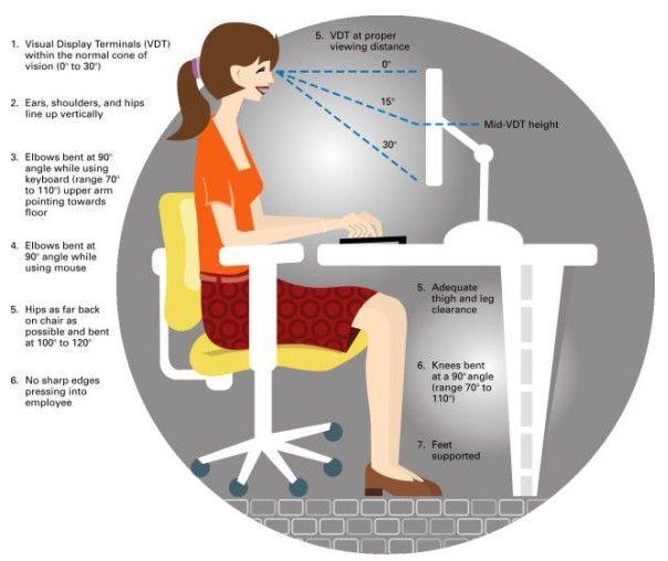ergonomics school laptop tips osteopathy hong kong back pain rh pinterest com