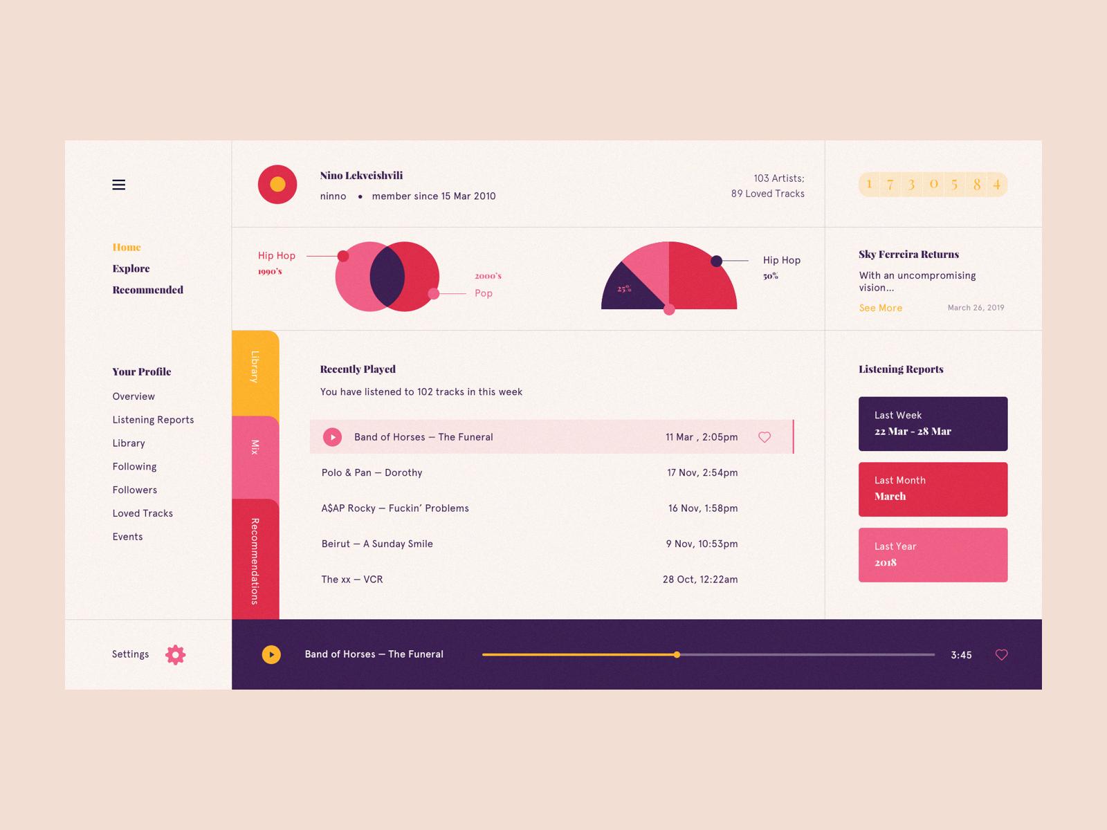 Music App Statistics Page By Nino Lekveishvili Web Design Music App Best Web Design