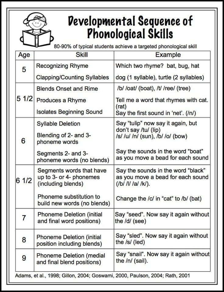 Developmental Sequence Of Phonological Awareness Skills Make Take
