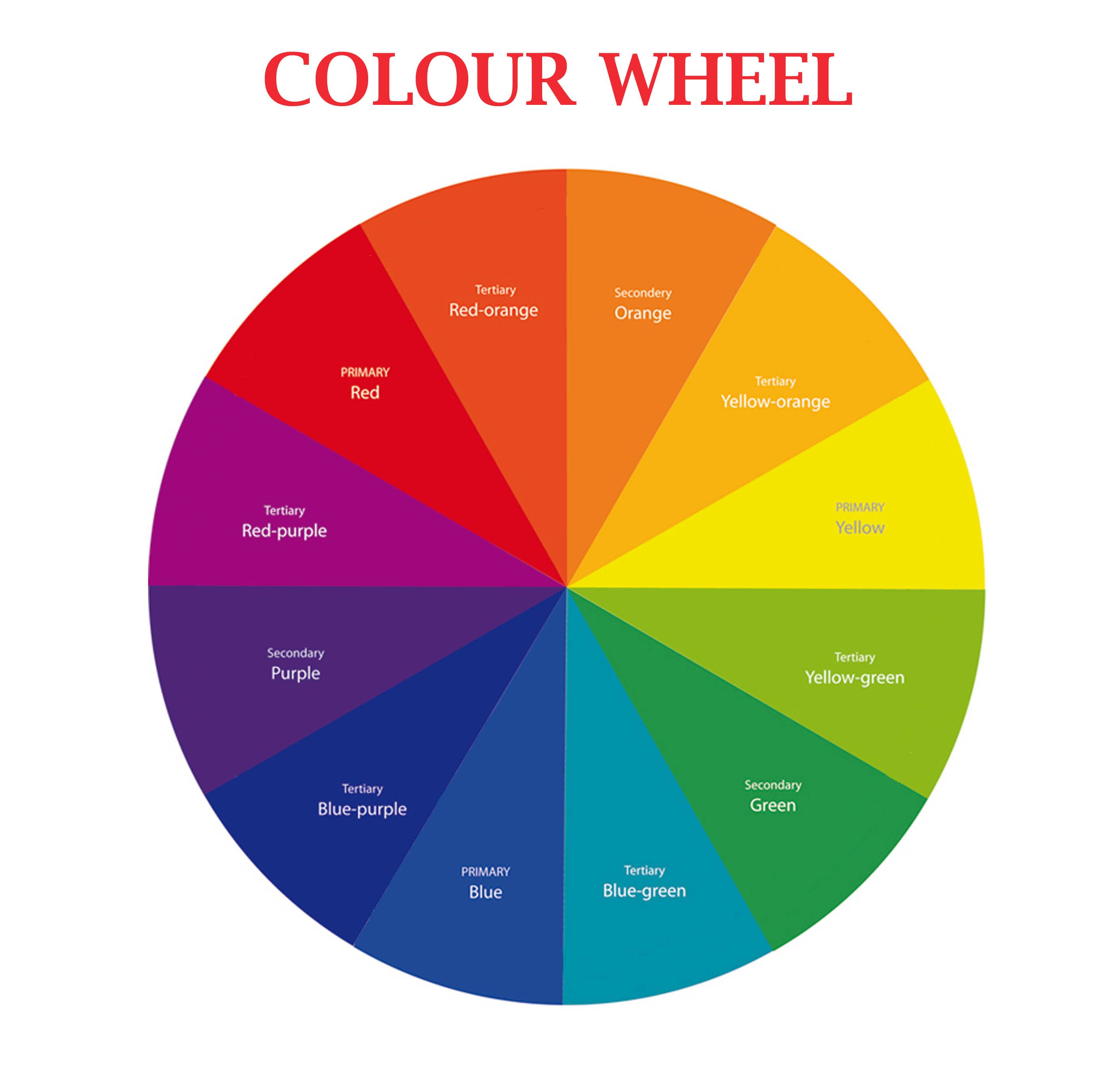 Creating colour schemes using the colour wheel Pastel