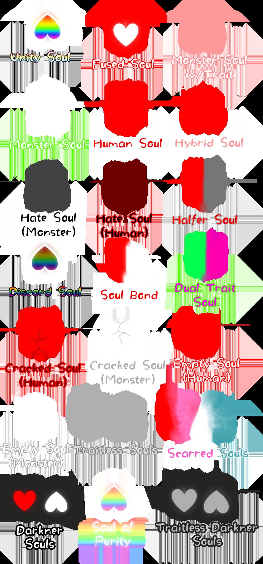 Soul Type Chart Redone By Mephistathedark On Deviantart Undertale Souls Undertale Type Chart