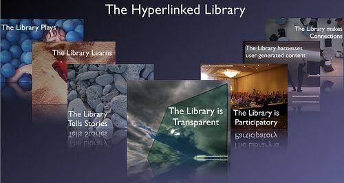 The Hyperlinked Library Library Career Pathways Emerging Technology