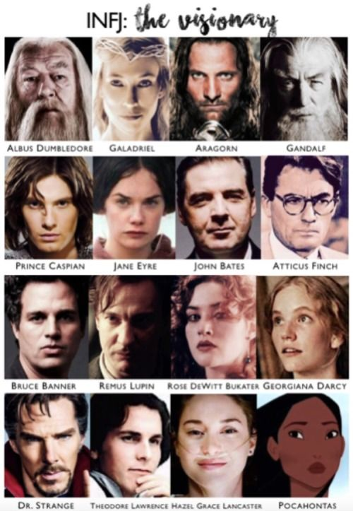 Scribbling In The Dark — INFJ Character Chart>>>Dr. Strange isNOT INFJ, nor is Lancaster, but I agree with everything else