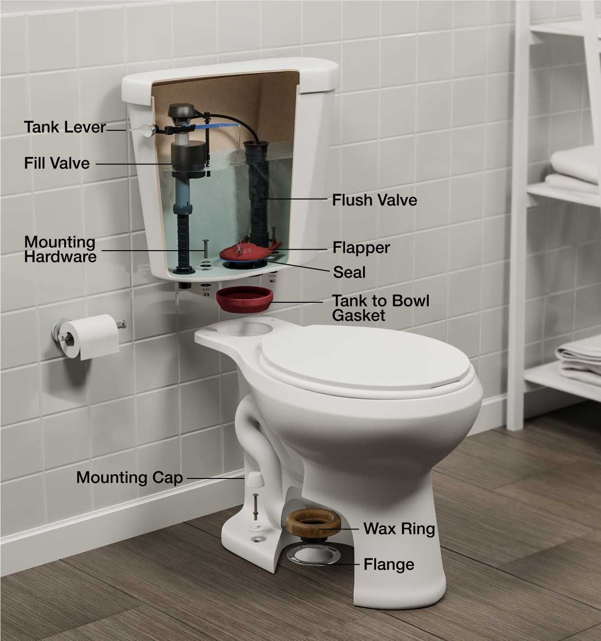 Pin By Projecttigerlisa On Eco Connecting Toilet And Sink Plumbing Repair Bathroom Essentials Plumbing
