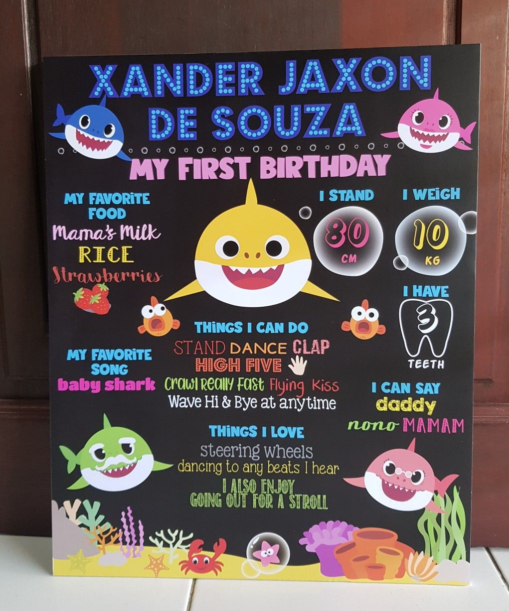 1st Birthday Chalkboard Sign {ANY AGE} Totally customizable CocoMelon