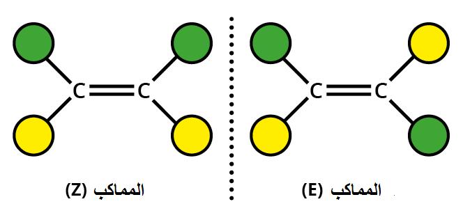 دليل موجز لأنواع المتماكبات في الكيمياء العضوية الكيمياء العربي Organic Chemistry Chemistry Help Chemistry Lessons
