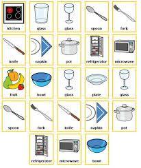 Vocabulario Utensilios De La Cocina En Ingles Buscar Con Google
