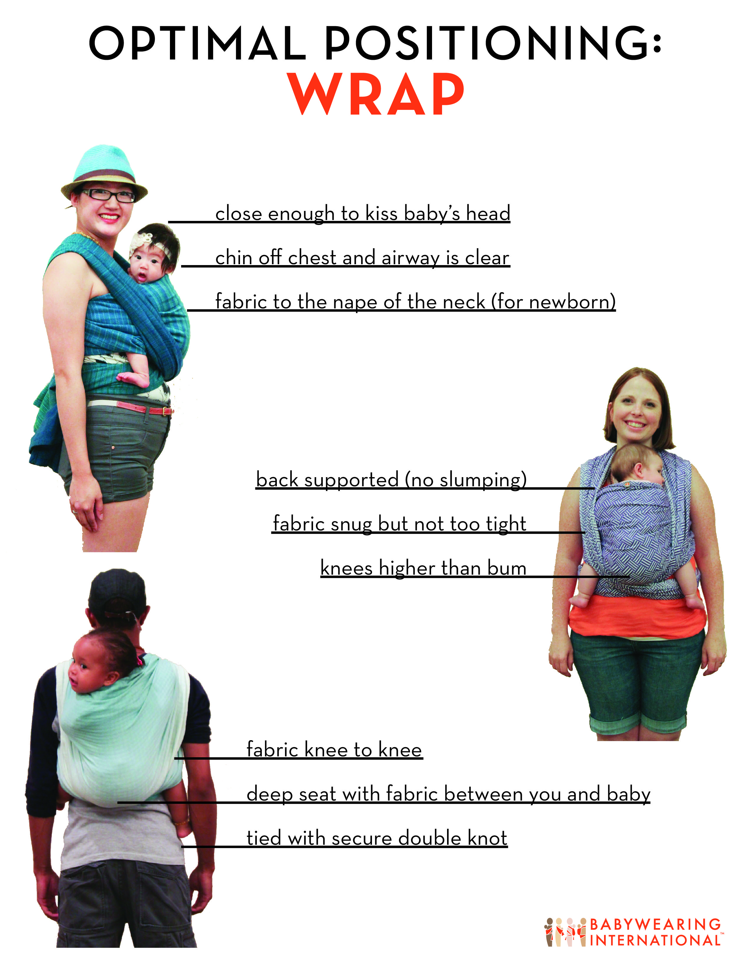 Optimal Positioning In A Wrap Front Or Back Simple Babywearing