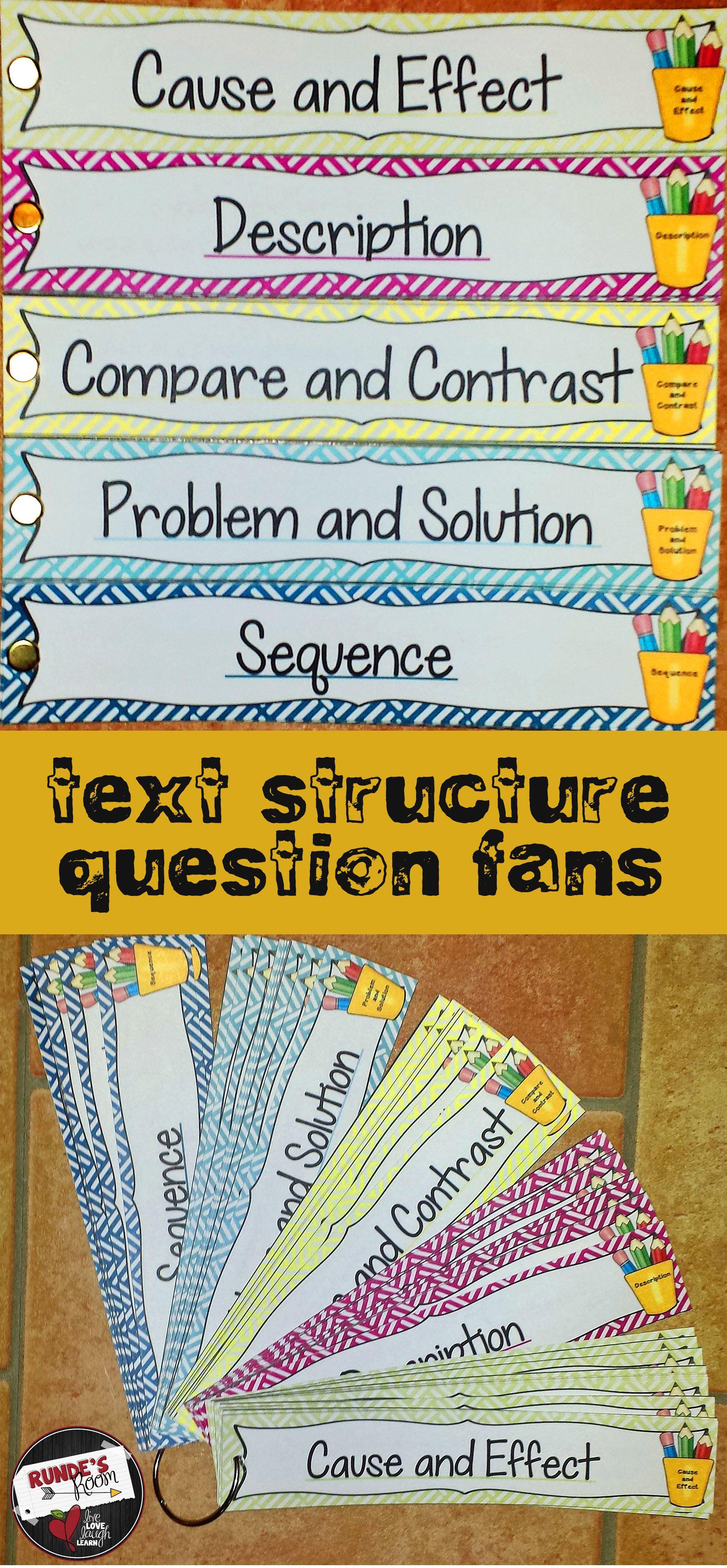 Text Structure Question Fans   Schreibwerkstatt, Deutsch und Kind
