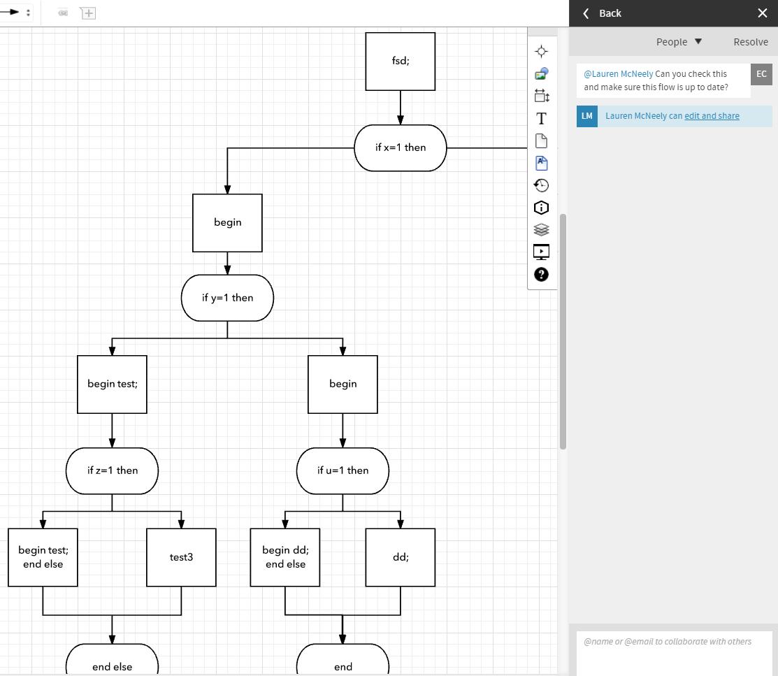 22 Best Sample Of Onboarding Workflow Diagram Samples