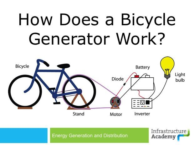 How To Build A Bicycle Generator Bicycle Energy Generation