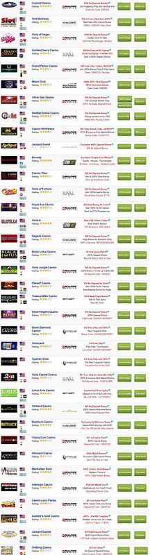 Bonus Codes For Online Casinos