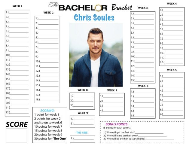photograph relating to Bachelor Bracket Printable Nick called Pin by way of Desiree Hartsock Bridal upon Web site Attributes Bachelor