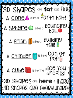 3d Shapes Are Fat Not Flat Free Anchor Chart 1st Grade 5