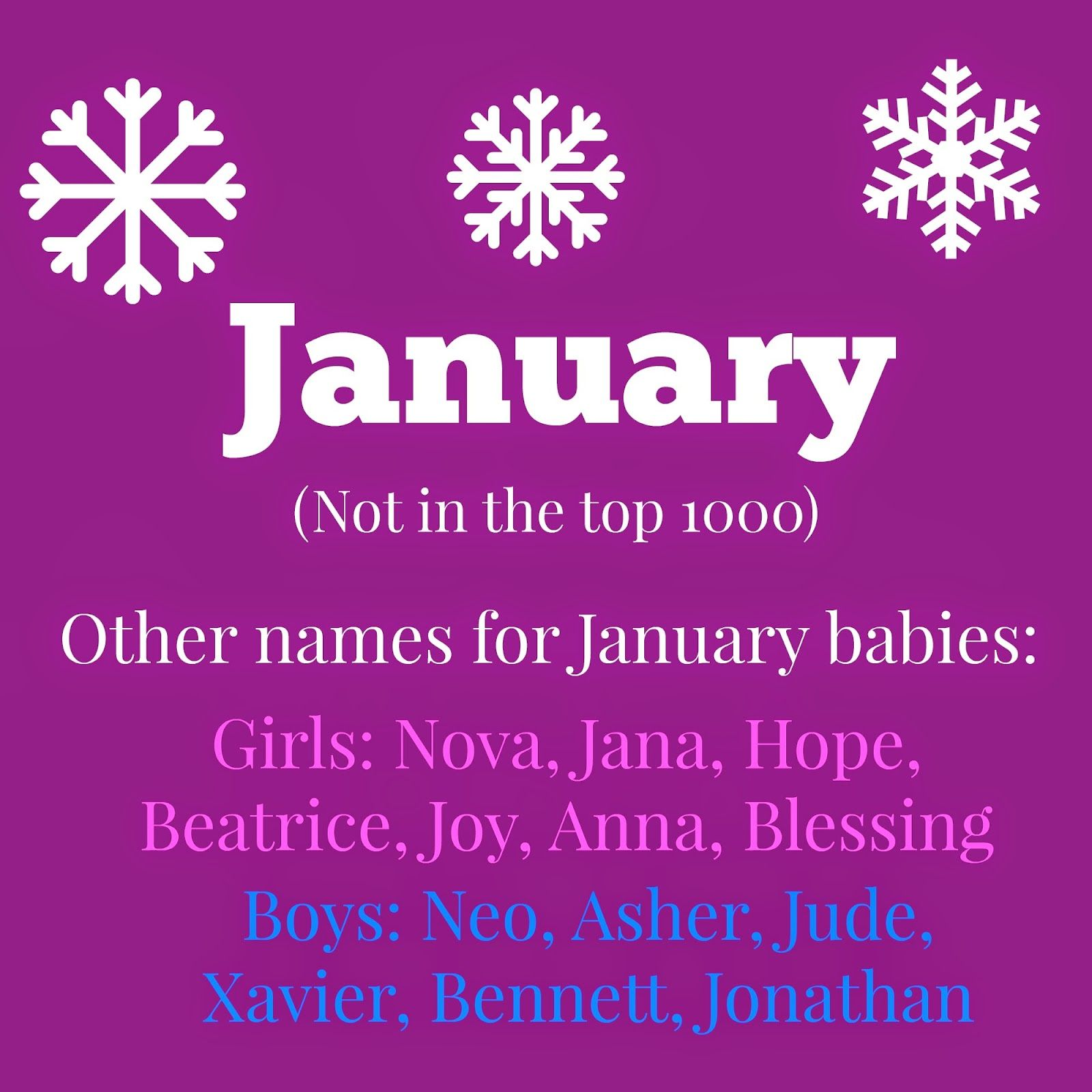 Calendar Names (month and season names): January  I love