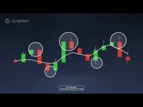 Watch Forex Vs Binary Options Affiliate Programs Binary Option