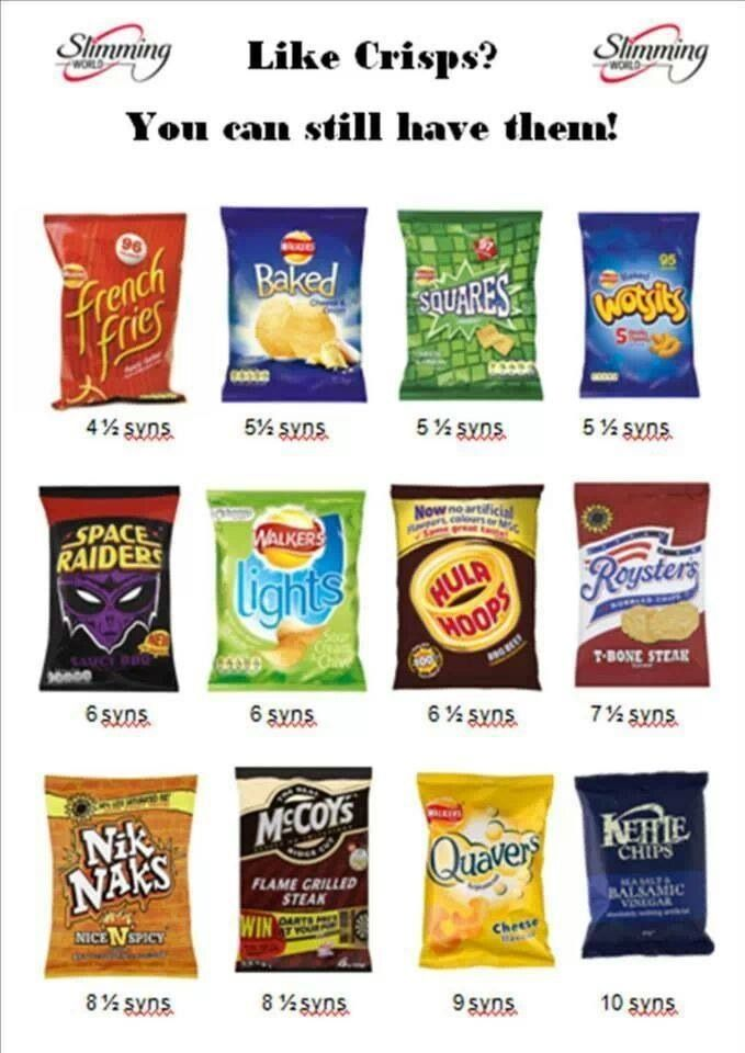 The 25 Best Crisps Syns Ideas On Pinterest Slimming