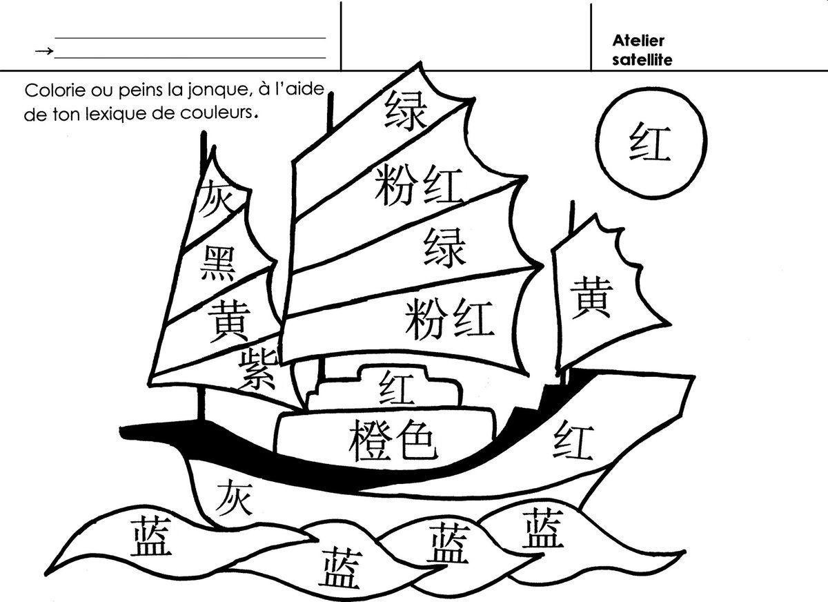 La Chine Coloriage La Jonque Ecole Maternelle Gellow En 2021 Chine Maternelle Coloriage Magique Jonque
