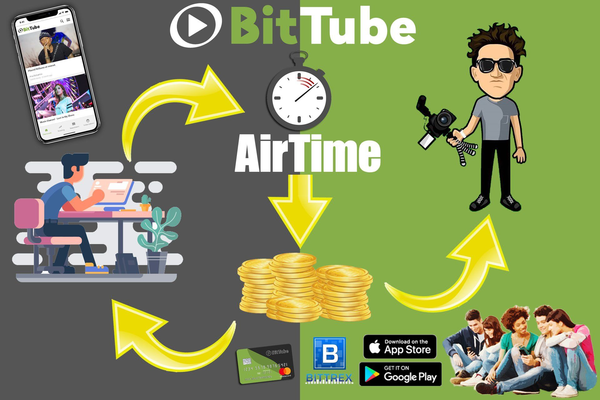 Pin by canericaexchange on bit tube career marketing