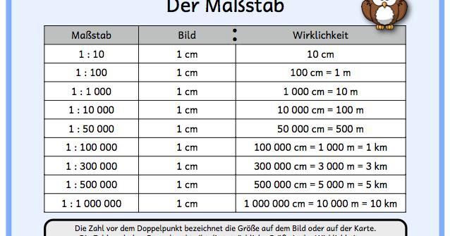 Merkplakate Zum Thema Massstab Mathematik Lernen Mathe Und Mathe Unterrichten