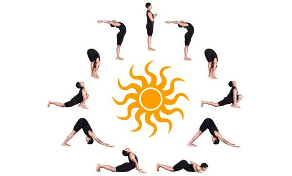 108 Surya Namaskar What Is The Right Schedule To Follow Surya Namaskar Easy Yoga Workouts Surya Namaskar Challenge