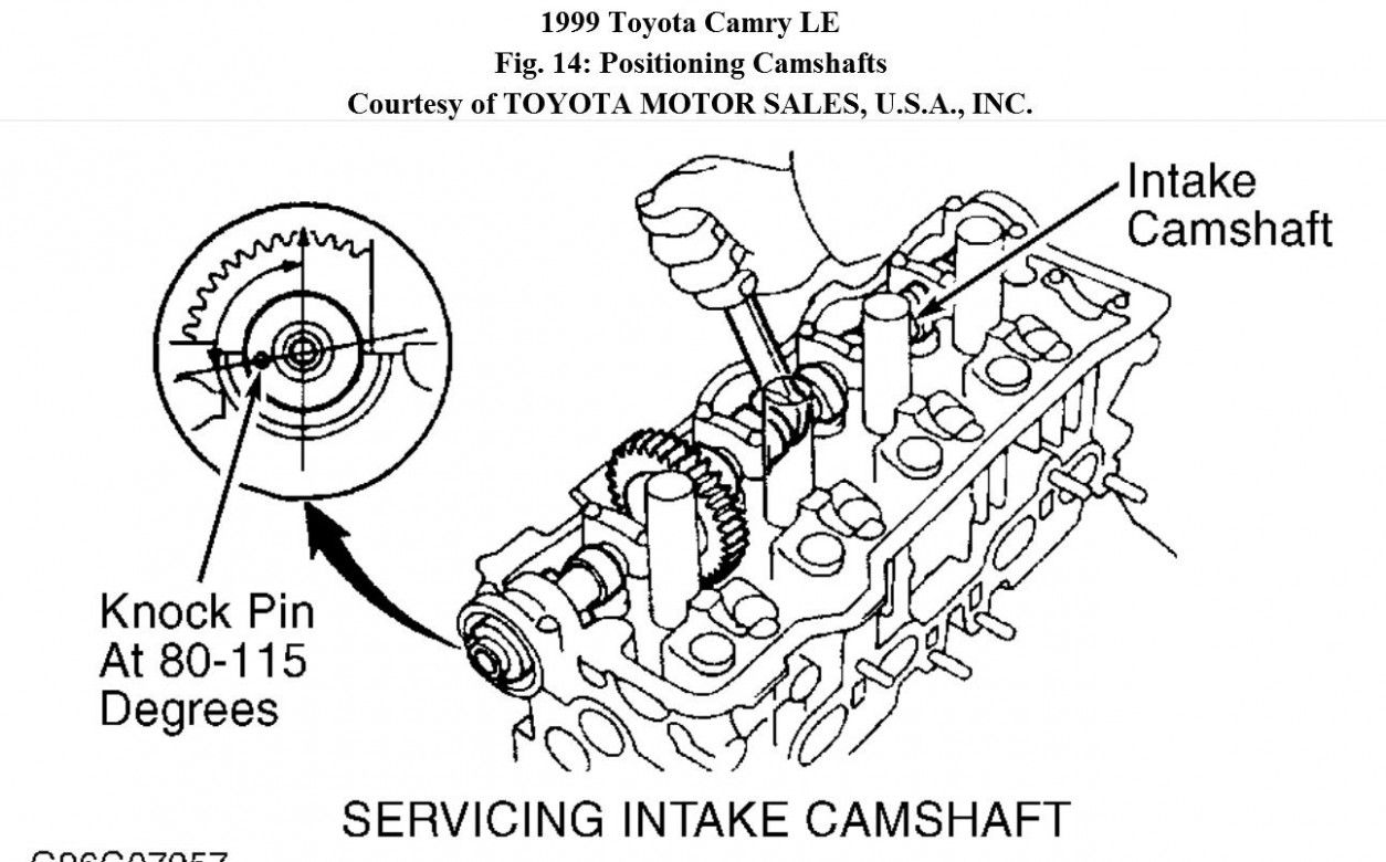 Toyota Engine Timing Diagram
