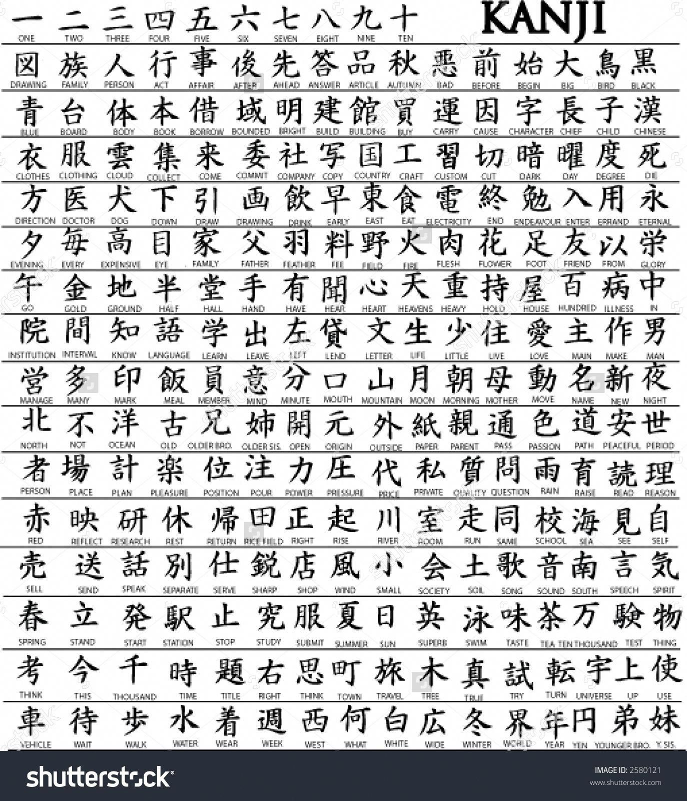 List Of 100 Kanji With Translation