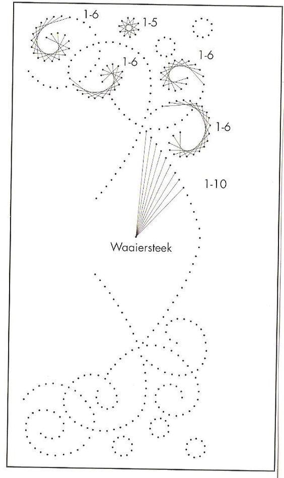 Vorlage string art pattern hilos con arte pinterest string art paper embroidery and - String art vorlagen kostenlos ...