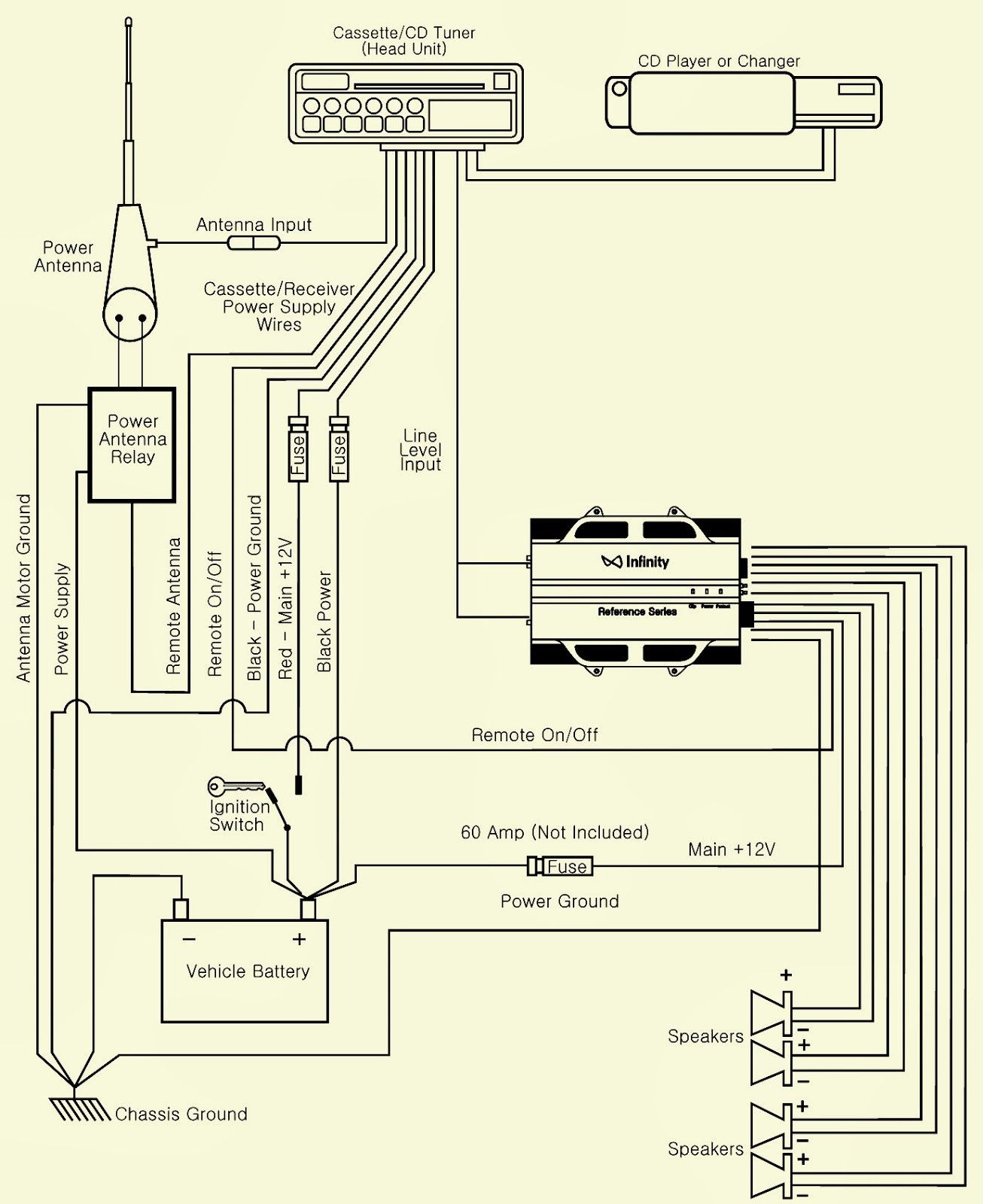 New Optimus Car Stereo Wiring Diagram diagram