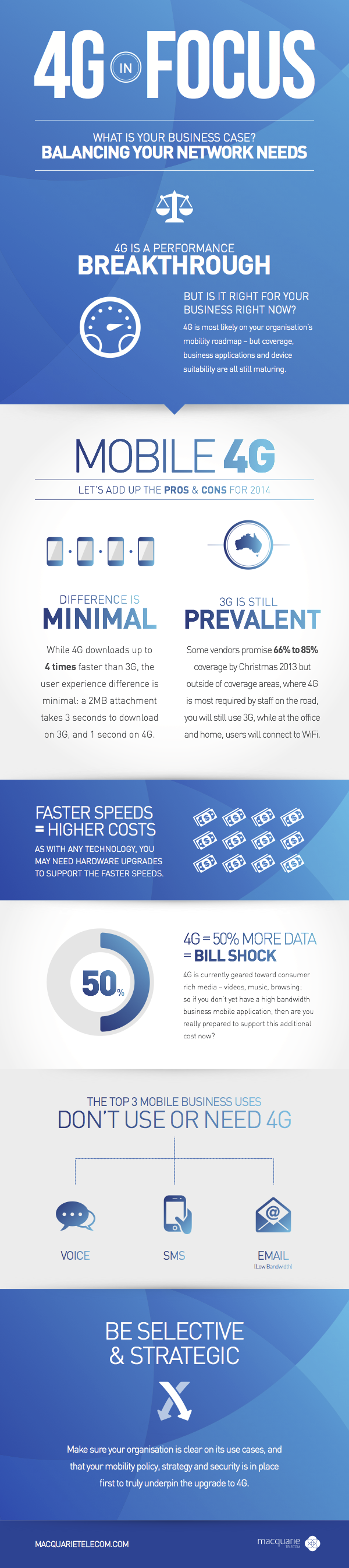4G In Focus - What Is Your Business Case? - Balancing Your Network Needs #infographic