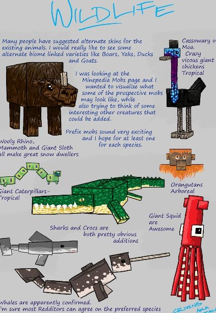 New ideas for minecraft mobs: wooly rhinos, crocodiles