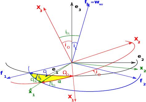Pdf The Laplace Plane Of Mercury Semantic Scholar Laplace Mercury Geometric