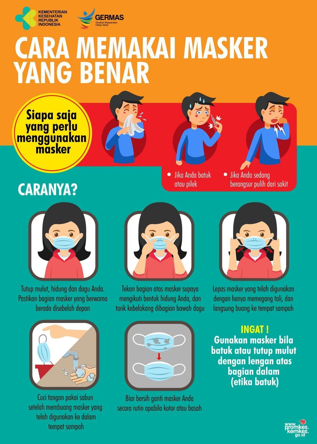 Pin Oleh Doa Ikhtiar Di Stay Healthy Infografis Kartun Pendidikan Kesehatan