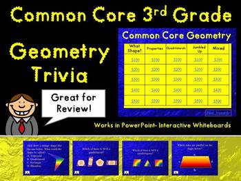Common core 3rd grade geometry trivia game great for review trivia common core geometry trivia 3rd grade fun fandeluxe Image collections