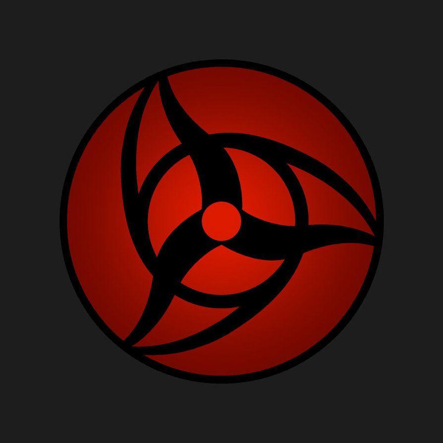 All the Mangekyou Sharingan | Triple Spiral Mangekyou ...