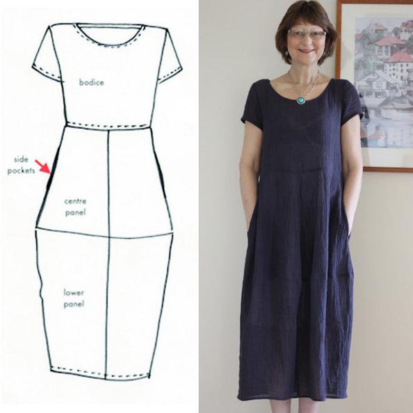 linen dress pattern - Google Search | artesanías.textiles ...