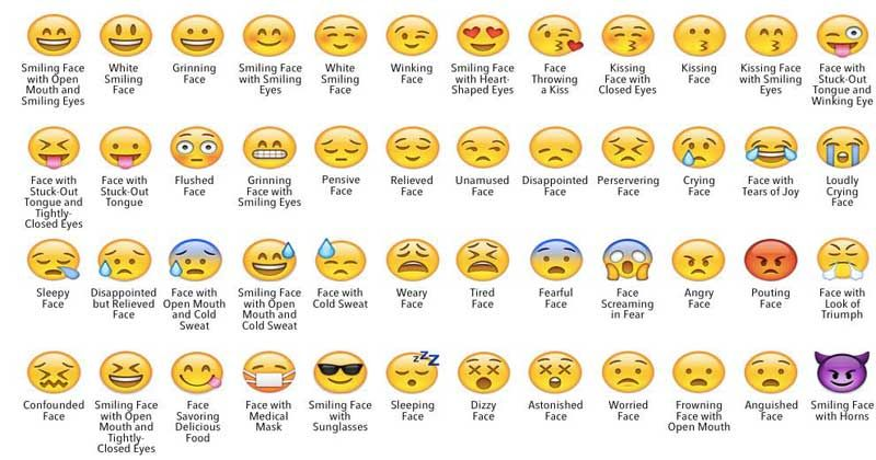 The Real Meaning Of Emojis Which You Probably Didn T Know Emojis And Their Meanings Emoji Names Emoji