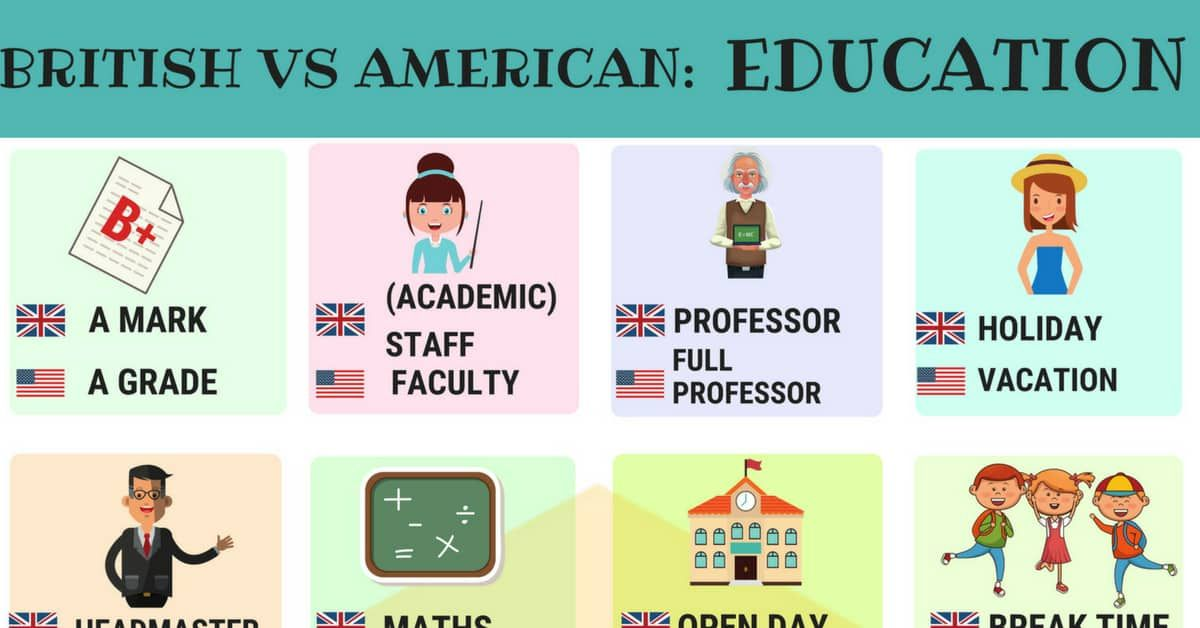 British vs american vocabulary for education